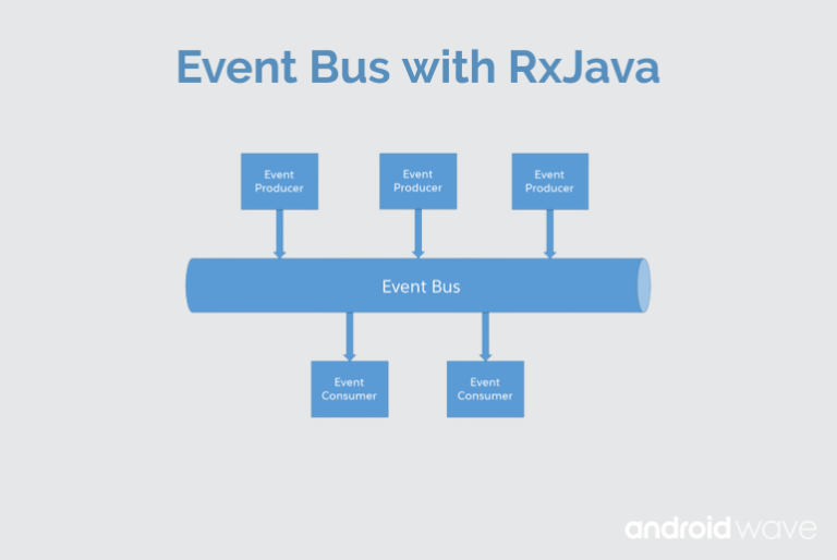 event bus with rxjava