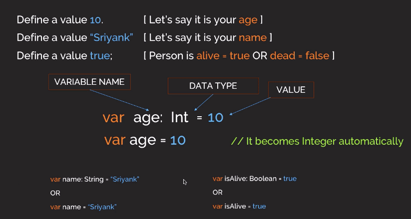 variable and data types in kotlin